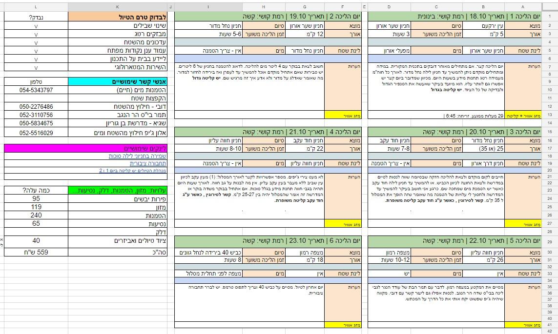 טבלה לדוגמא המציגה תכנית טיול של 6 ימים